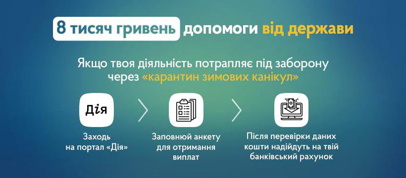 Портал «Дія» почав прийом заявок на отримання 8 тис. грн одноразової  допомоги від держави ФОПам та найманим працівникам | Донецька Обласна  Державна адміністрація